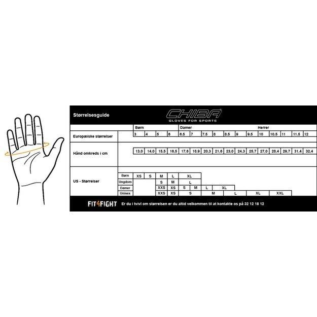 Chiba Wristguard III Black 40128